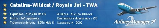 Membres de l'alliance TWA 26662