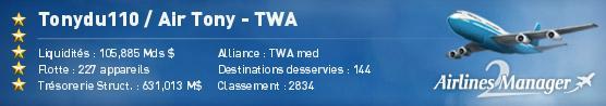 Membres de l'alliance TWA 3242