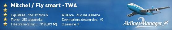 Membres de l'alliance TWA 48420