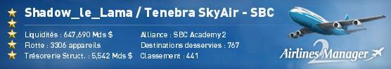 Membres de l'alliance TWA 74865