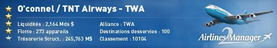 Membres de l'alliance TWA 9278